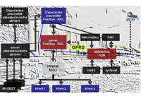 Gps monitoring del traffico di locomotori